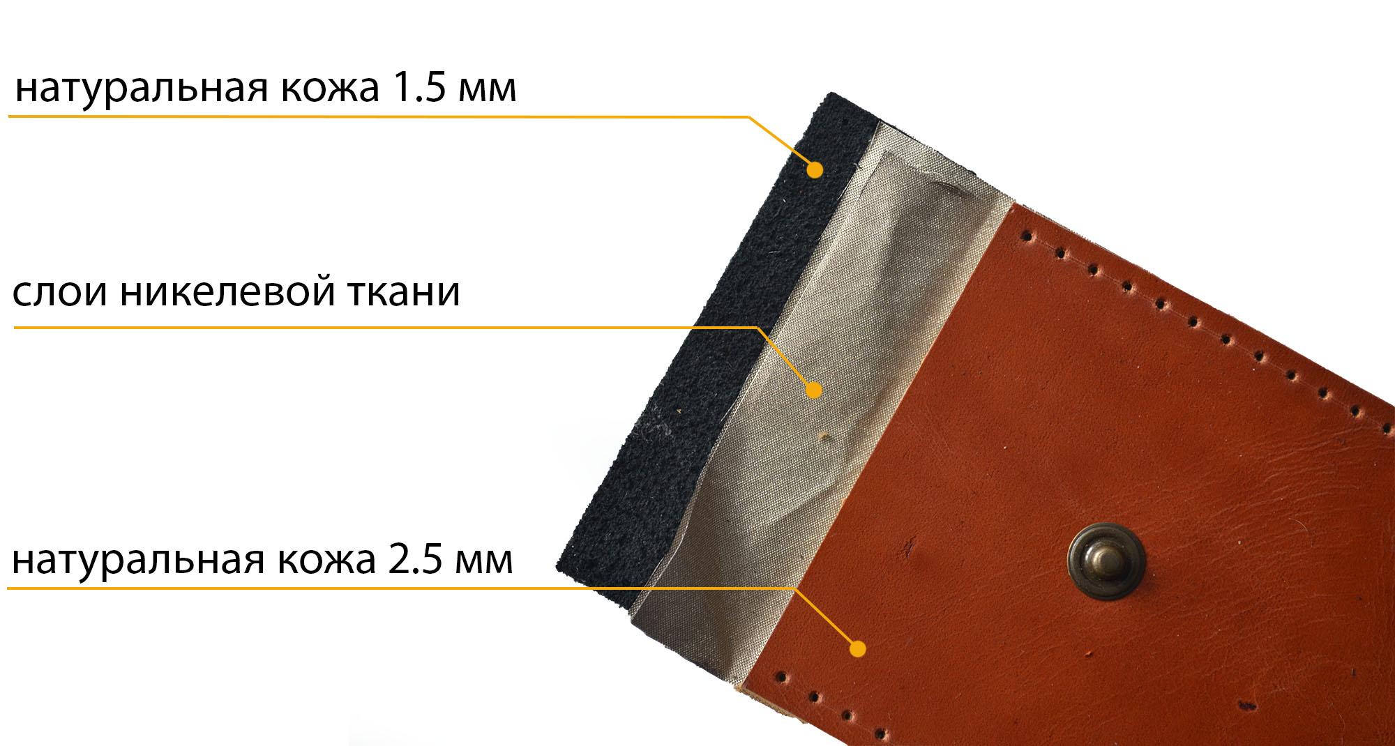Экранирующий чехол RFD от useGear устройство